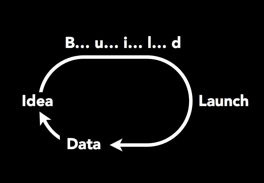 build-launch-data-idea