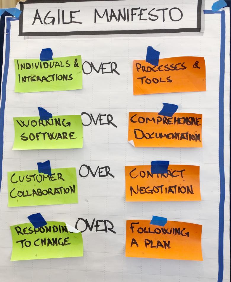 Manifesto for Agile SoftwareDevelopment